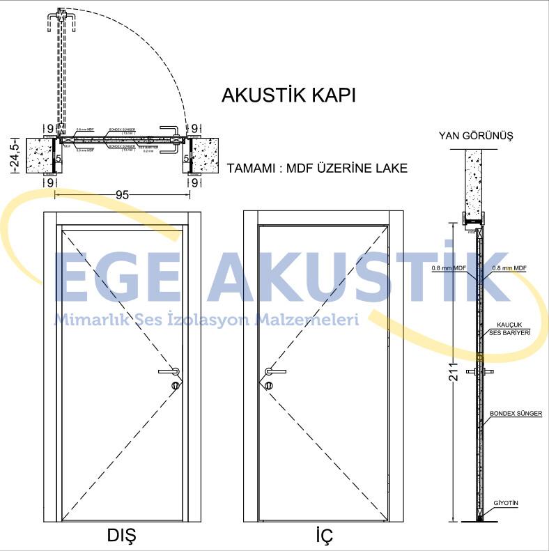 akustik kapı teknik detayları